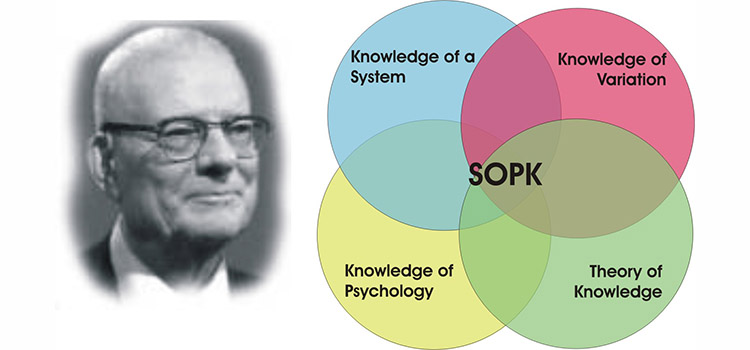 the deming system of profound knowledge